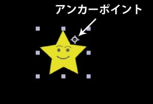 After Effects アンカーポイント