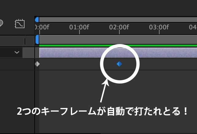 After Effects アニメーション 作り方